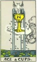 Ace of Cups Rider-Waite
